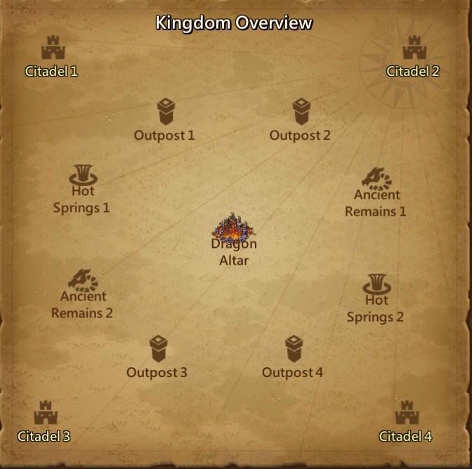 Карта Арены дракона